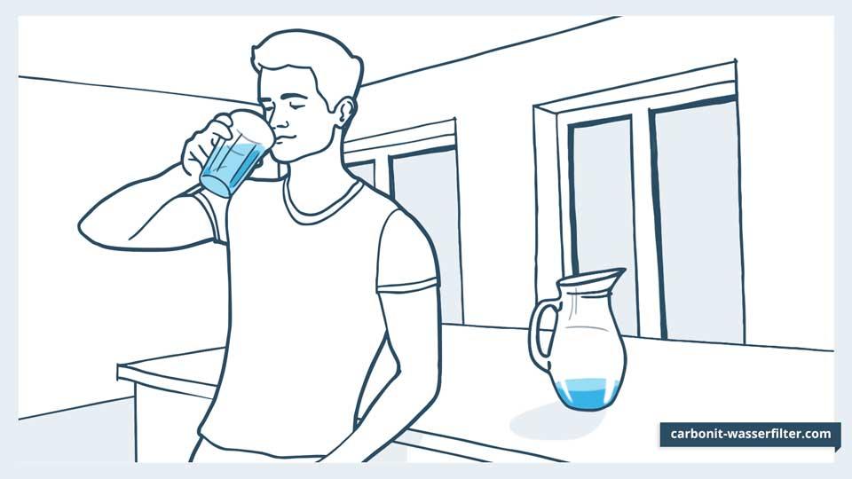 Carbonit Aktivkohlefilter ideal für Leitungswasser
