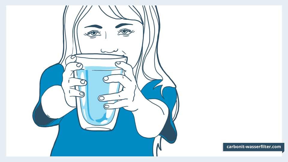 Carbonit Wasserfilter für Trinkwasser
